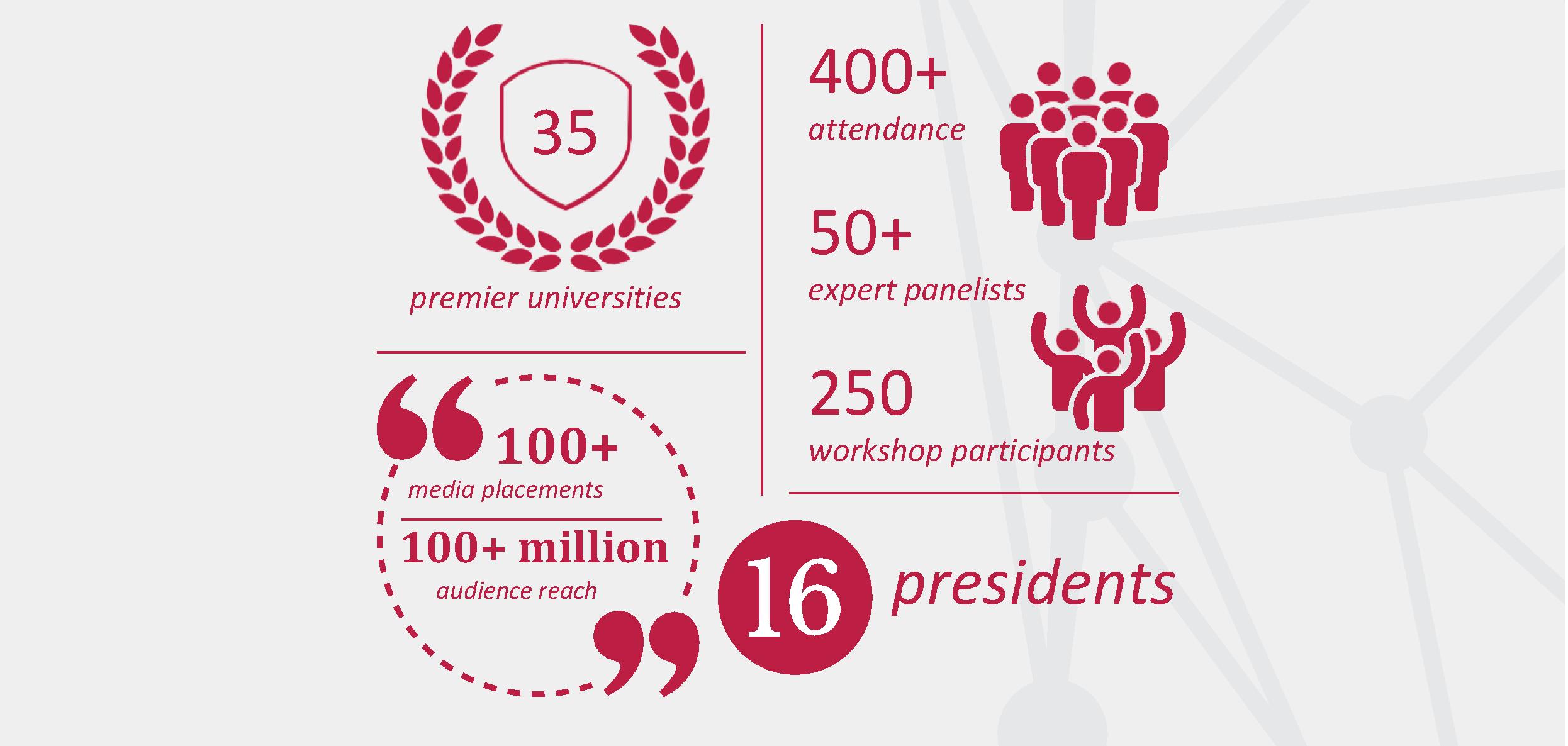Symposium highlights graphic